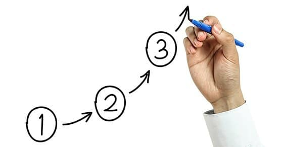 3 essential steps to successful change management